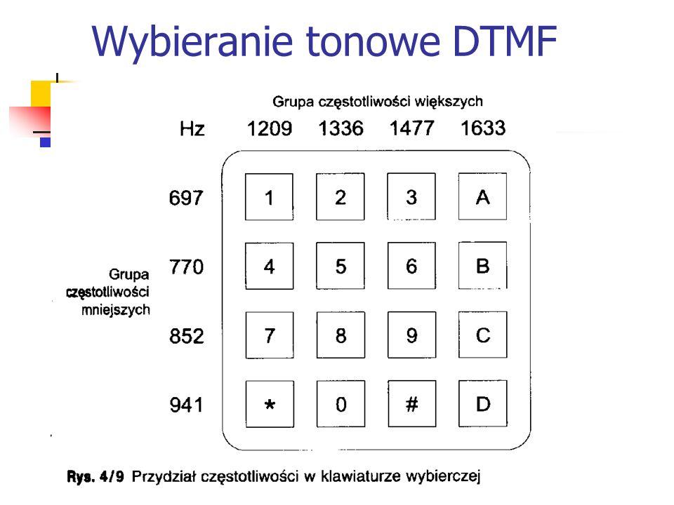 Wybieranie tonowe DTMF