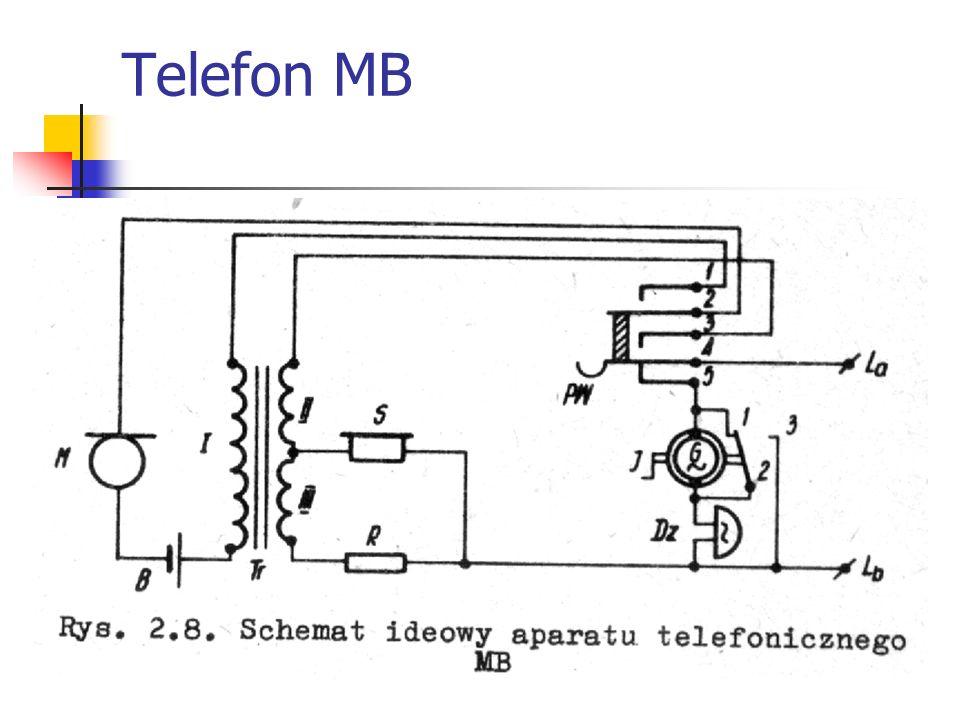Stany pracy telefonów MB
