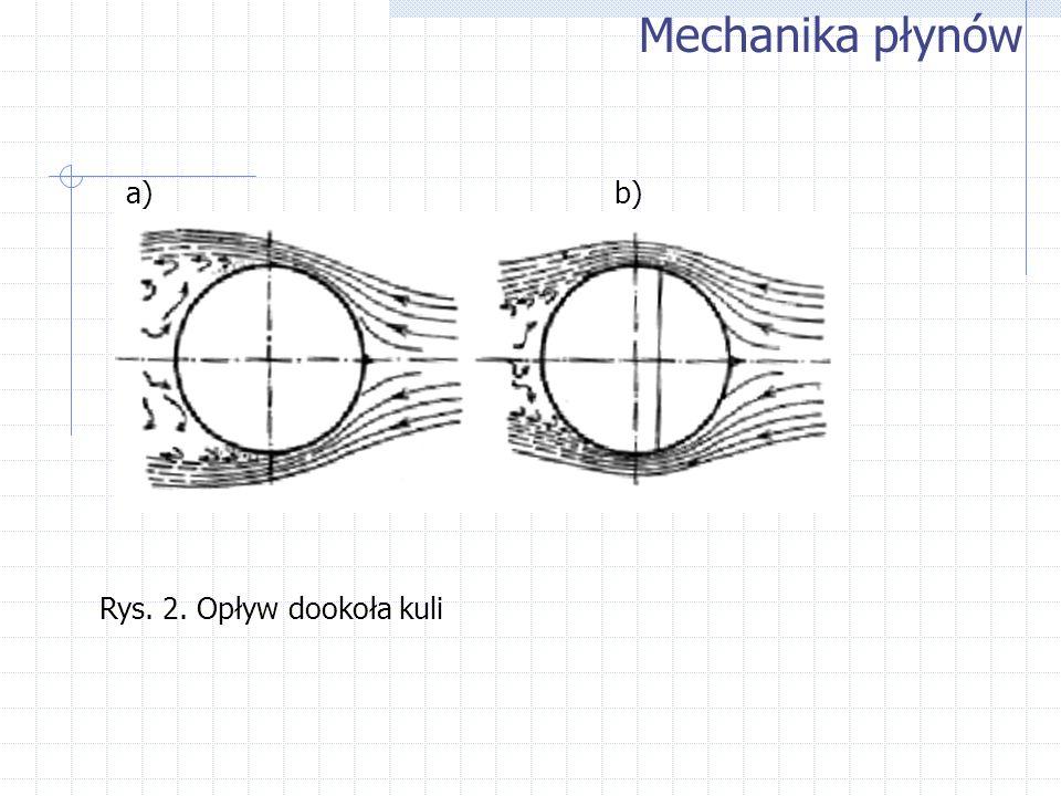 Mechanika płynów Rys. 2. Opływ dookoła kuli a) b)