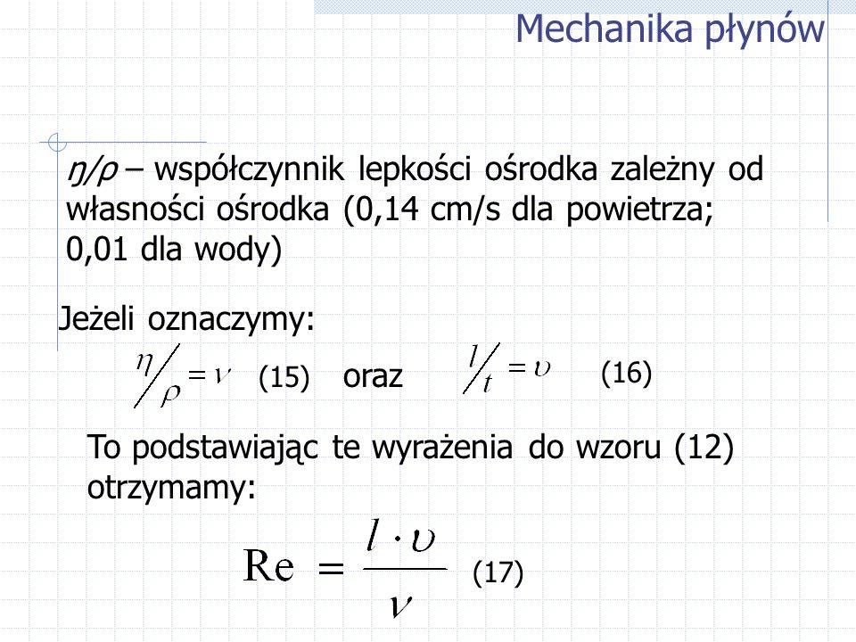 Jeżeli oznaczymy: Mechanika płynów (15) oraz (16) To podstawiając te wyrażenia do wzoru (12) otrzymamy: (17) ŋ/ρ – współczynnik lepkości ośrodka zależ