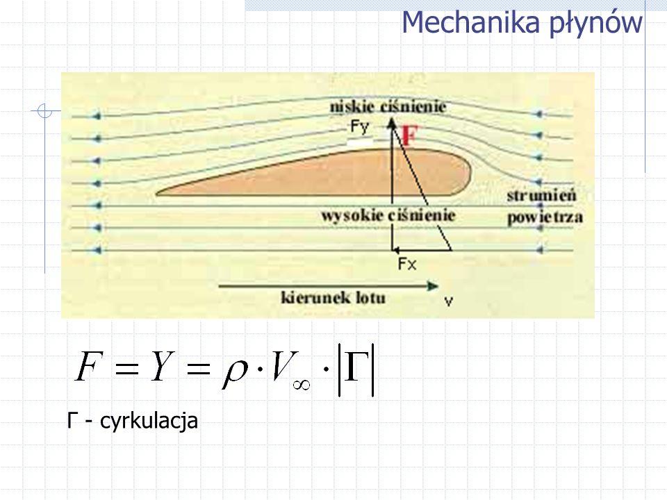Γ - cyrkulacja