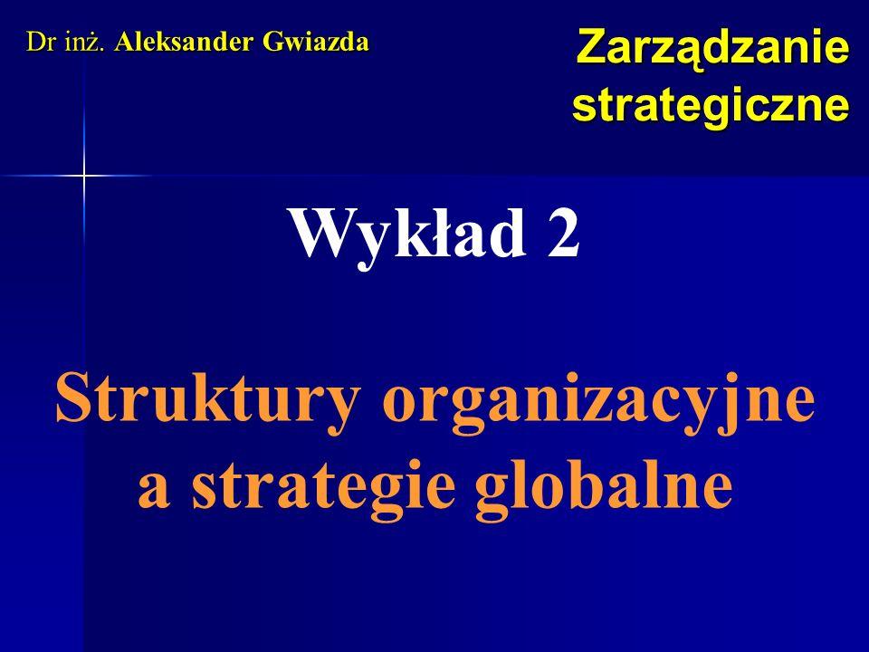 Zarządzanie strategiczne Dr inż. Aleksander Gwiazda Struktury organizacyjne a strategie globalne Wykład 2