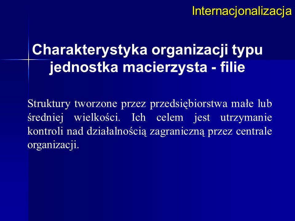Internacjonalizacja Struktury tworzone przez przedsiębiorstwa małe lub średniej wielkości. Ich celem jest utrzymanie kontroli nad działalnością zagran
