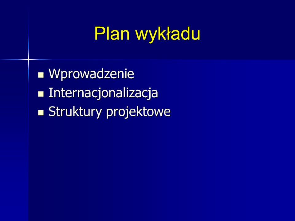 Plan wykładu Wprowadzenie Wprowadzenie Internacjonalizacja Internacjonalizacja Struktury projektowe Struktury projektowe