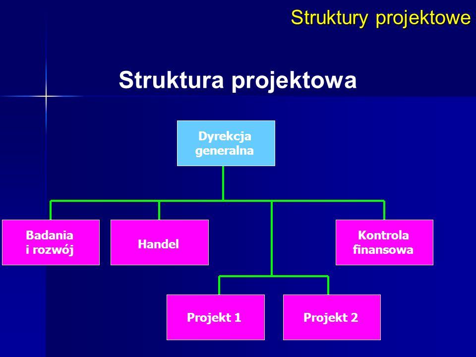 Struktury projektowe Struktura projektowa Dyrekcja generalna Handel Badania i rozwój Projekt 1Projekt 2 Kontrola finansowa