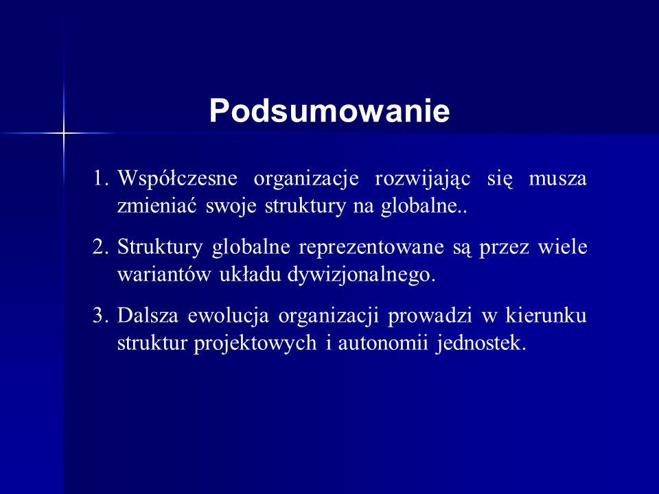 Podsumowanie 1.Współczesne organizacje rozwijając się musza zmieniać swoje struktury na globalne.. 2.Struktury globalne reprezentowane są przez wiele