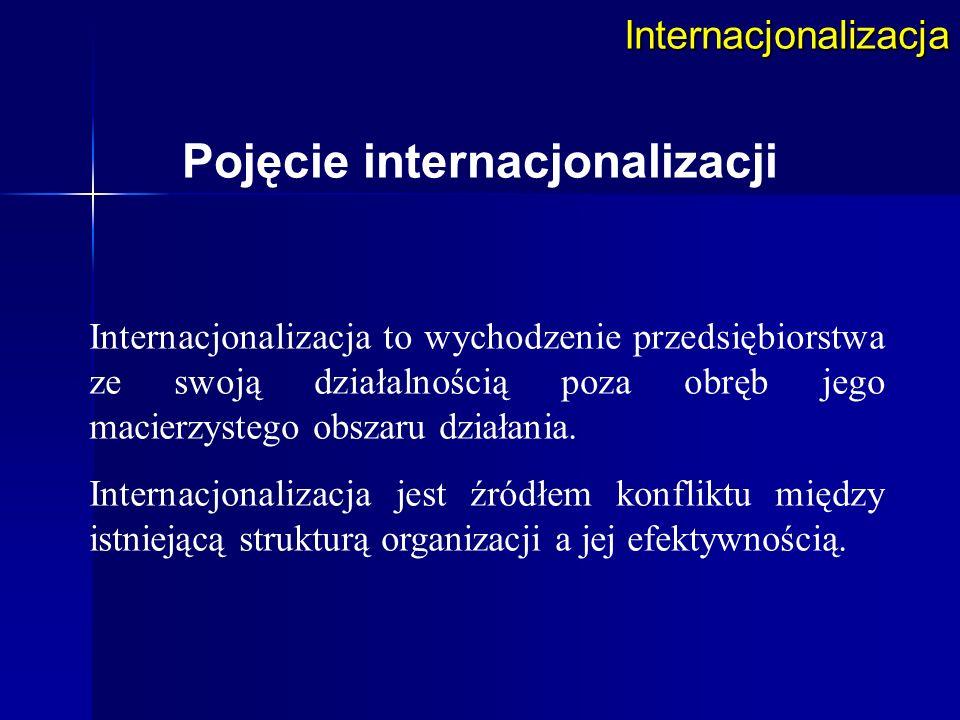 Internacjonalizacja Wyróżniono następujące struktury organizacyjne funkcjonujące w firmach międzynarodowych: Struktury organizacyjne internacjonalizacji jednostka macierzysta – filie oddziały międzynarodowe struktury globalne