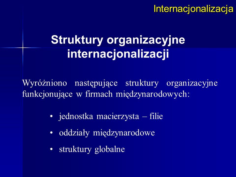 Internacjonalizacja Wyróżniono następujące struktury organizacyjne funkcjonujące w firmach międzynarodowych: Struktury organizacyjne internacjonalizac