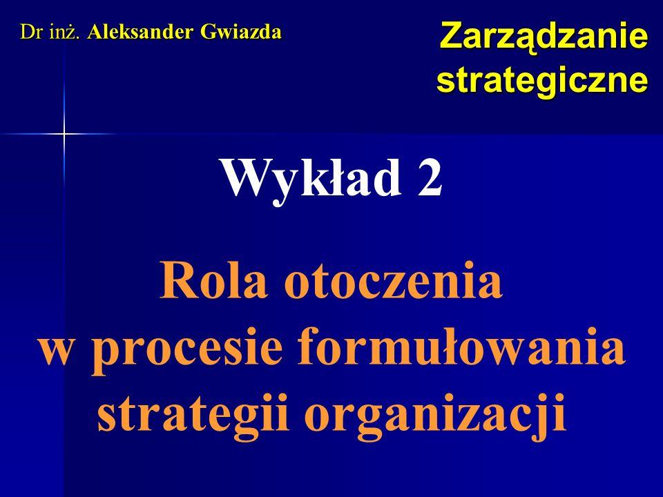 Zarządzanie strategiczne Dr inż. Aleksander Gwiazda Rola otoczenia w procesie formułowania strategii organizacji Wykład 2