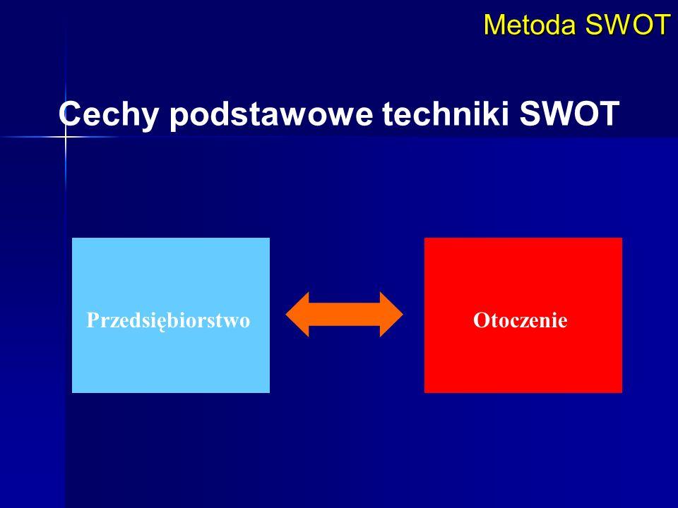 Metoda SWOT Cechy podstawowe techniki SWOT PrzedsiębiorstwoOtoczenie
