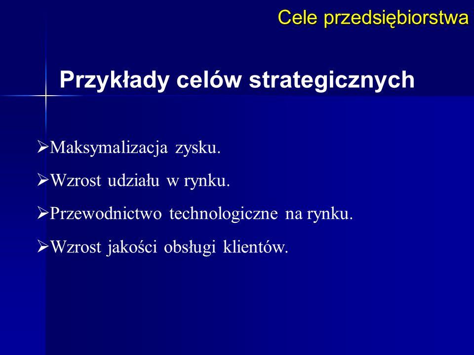 Cele przedsiębiorstwa Przykłady celów strategicznych Maksymalizacja zysku. Wzrost udziału w rynku. Przewodnictwo technologiczne na rynku. Wzrost jakoś