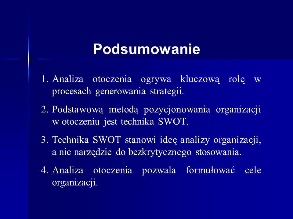 Podsumowanie 1.Analiza otoczenia ogrywa kluczową rolę w procesach generowania strategii. 2.Podstawową metodą pozycjonowania organizacji w otoczeniu je