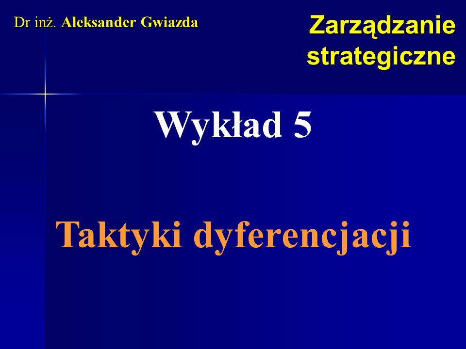 Zarządzanie strategiczne Dr inż. Aleksander Gwiazda Taktyki dyferencjacji Wykład 5