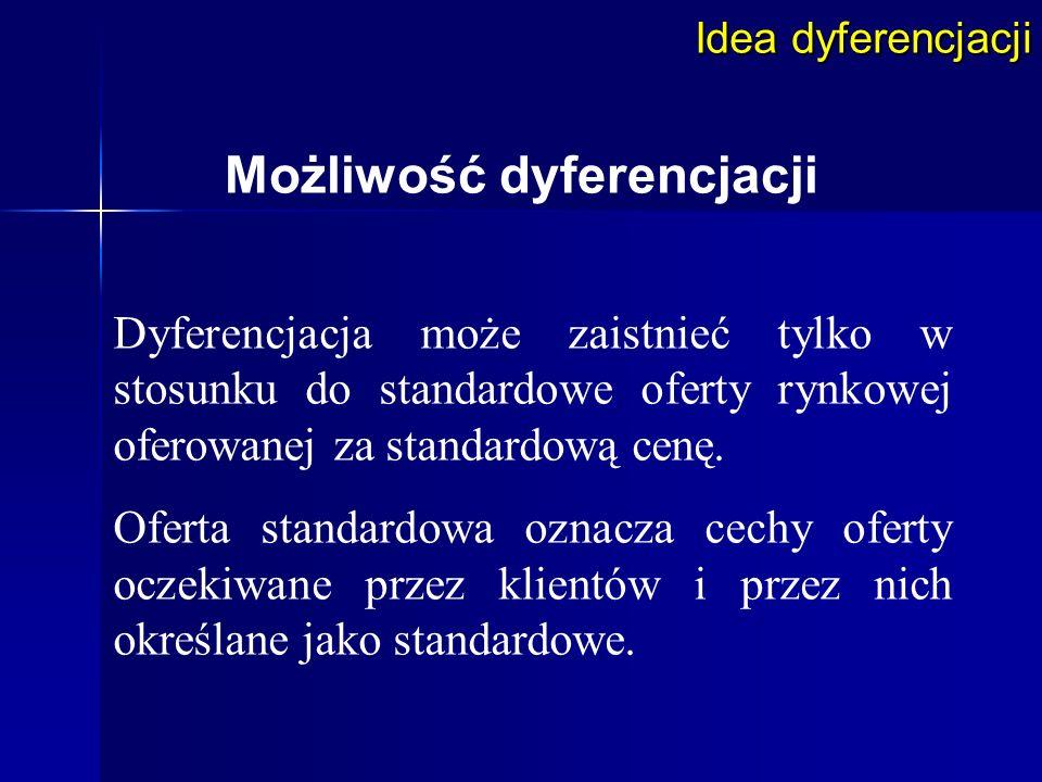 Idea dyferencjacji Możliwość dyferencjacji Dyferencjacja może zaistnieć tylko w stosunku do standardowe oferty rynkowej oferowanej za standardową cenę