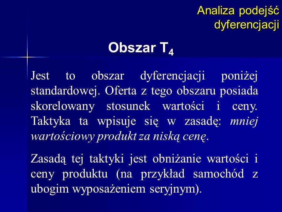 Analiza podejść dyferencjacji Obszar T 4 Jest to obszar dyferencjacji poniżej standardowej. Oferta z tego obszaru posiada skorelowany stosunek wartośc