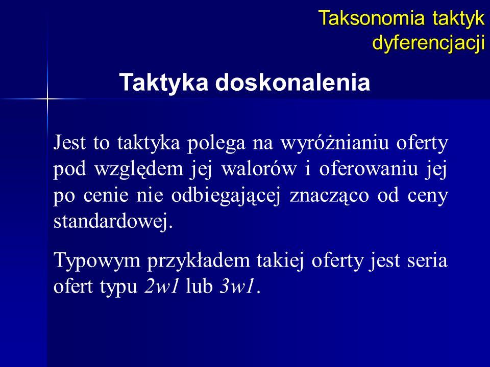 Taksonomia taktyk dyferencjacji Taktyka doskonalenia Jest to taktyka polega na wyróżnianiu oferty pod względem jej walorów i oferowaniu jej po cenie n
