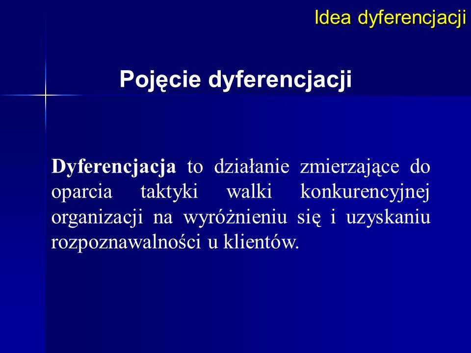 Idea dyferencjacji Pojęcie dyferencjacji Dyferencjacja to działanie zmierzające do oparcia taktyki walki konkurencyjnej organizacji na wyróżnieniu się