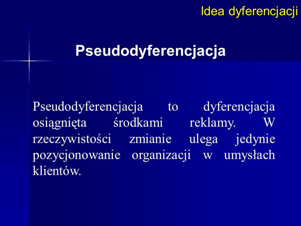Idea dyferencjacji Pseudodyferencjacja Pseudodyferencjacja to dyferencjacja osiągnięta środkami reklamy. W rzeczywistości zmianie ulega jedynie pozycj