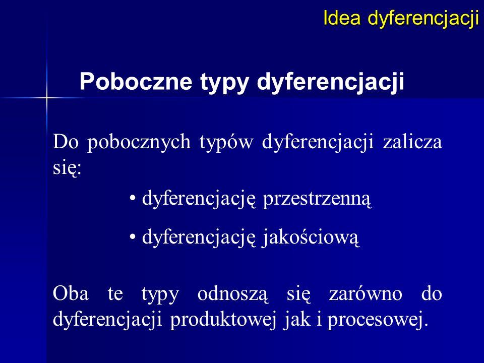 Idea dyferencjacji Poboczne typy dyferencjacji Do pobocznych typów dyferencjacji zalicza się: dyferencjację przestrzenną dyferencjację jakościową Oba