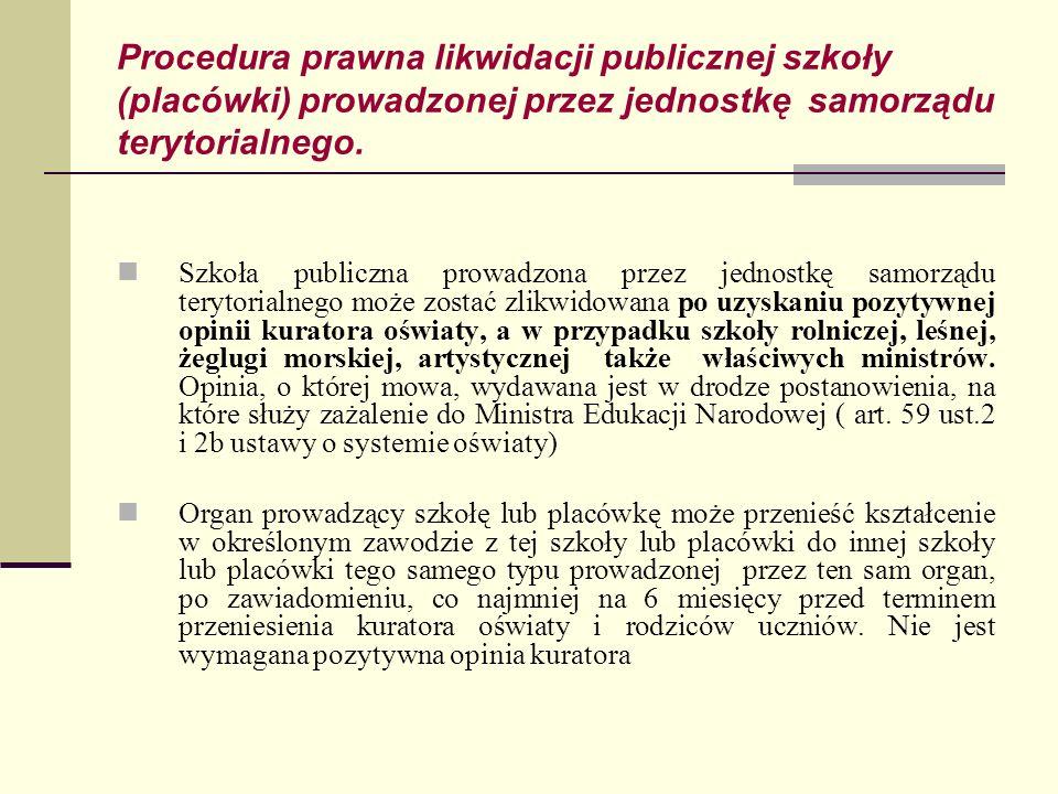 Procedura prawna likwidacji publicznej szkoły (placówki) prowadzonej przez jednostkę samorządu terytorialnego. Szkoła publiczna prowadzona przez jedno
