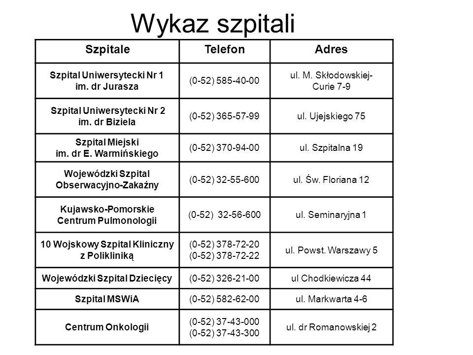 Wykaz szpitali SzpitaleTelefonAdres Szpital Uniwersytecki Nr 1 im.