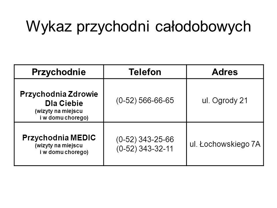 Wykaz przychodni całodobowych PrzychodnieTelefonAdres Przychodnia Zdrowie Dla Ciebie (wizyty na miejscu i w domu chorego) (0-52) 566-66-65ul.