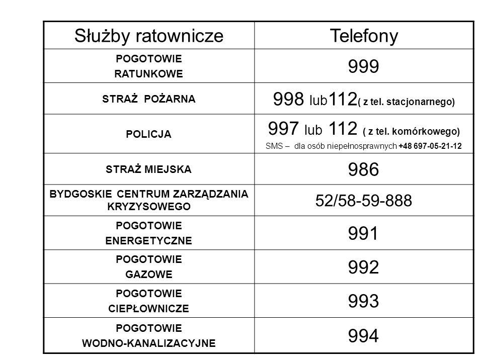 Służby ratowniczeTelefony POGOTOWIE RATUNKOWE 999 STRAŻ POŻARNA 998 lub 112 ( z tel.