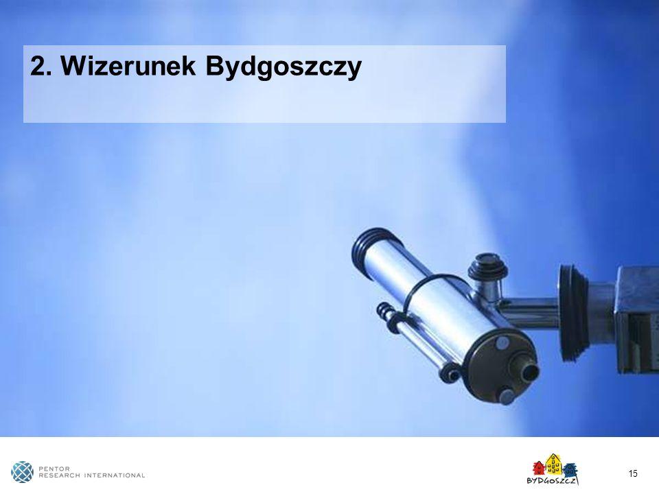 15 2. Wizerunek Bydgoszczy