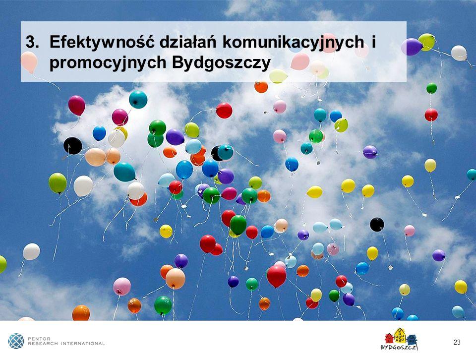 23 3.Efektywność działań komunikacyjnych i promocyjnych Bydgoszczy