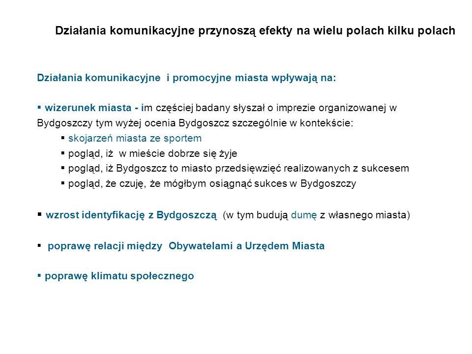 30 Działania komunikacyjne i promocyjne miasta wpływają na: wizerunek miasta - im częściej badany słyszał o imprezie organizowanej w Bydgoszczy tym wy