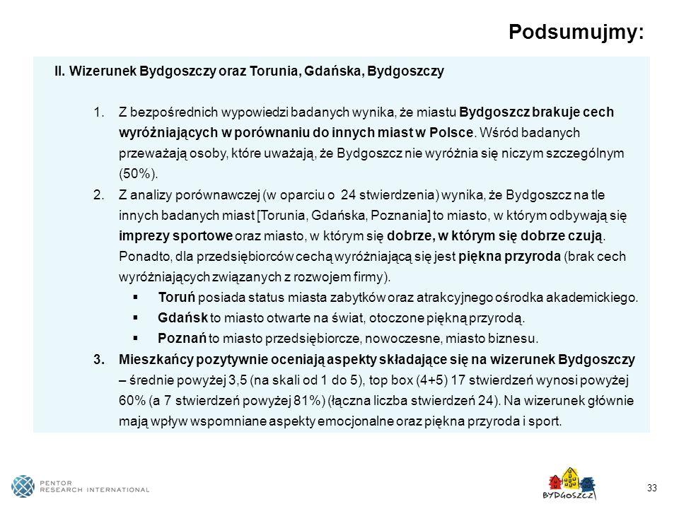 33 Podsumujmy: II. Wizerunek Bydgoszczy oraz Torunia, Gdańska, Bydgoszczy 1.Z bezpośrednich wypowiedzi badanych wynika, że miastu Bydgoszcz brakuje ce
