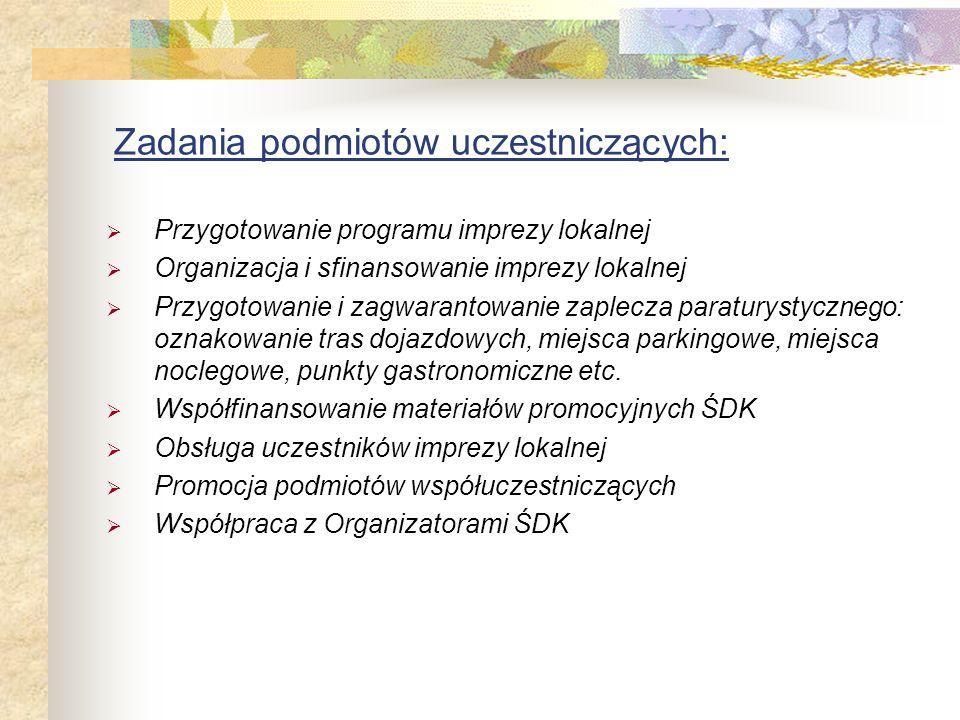 Zadania Organizatorów: Weryfikacja założeń ŚDK oraz wsparcie organizacyjne w ich realizacji Pozyskanie funduszy na sfinansowanie seminarium i pobytu z