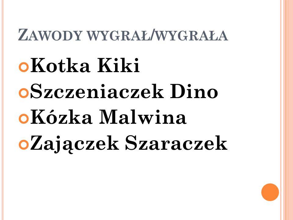 Z AWODY WYGRAŁ / WYGRAŁA Kotka Kiki Szczeniaczek Dino Kózka Malwina Zajączek Szaraczek