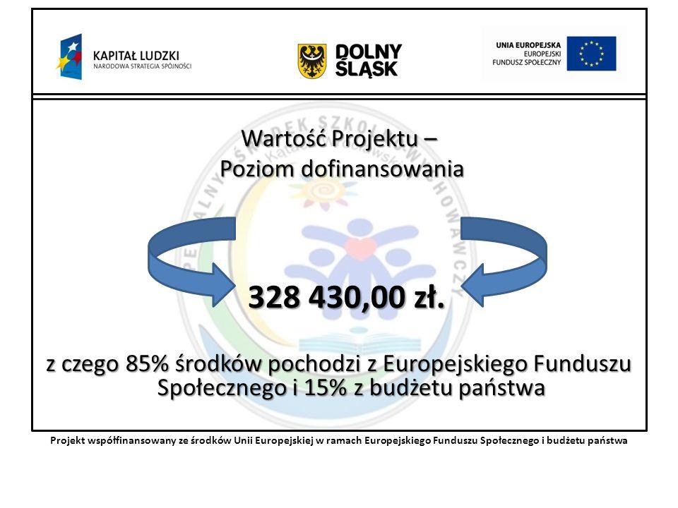Wartość Projektu – Poziom dofinansowania Poziom dofinansowania 328 430,00 zł.