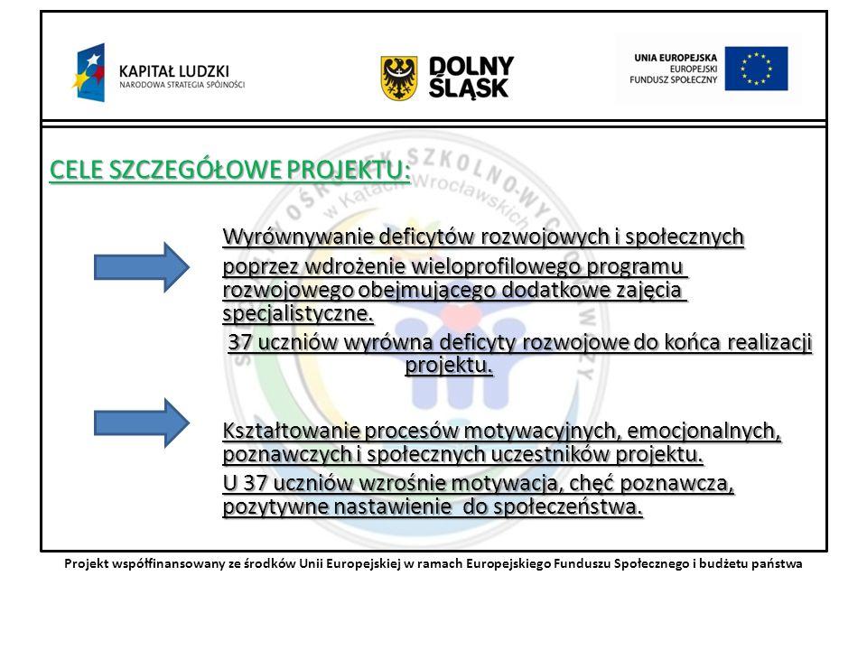 CELE SZCZEGÓŁOWE PROJEKTU: Wyrównywanie deficytów rozwojowych i społecznych poprzez wdrożenie wieloprofilowego programu rozwojowego obejmującego dodatkowe zajęcia specjalistyczne.