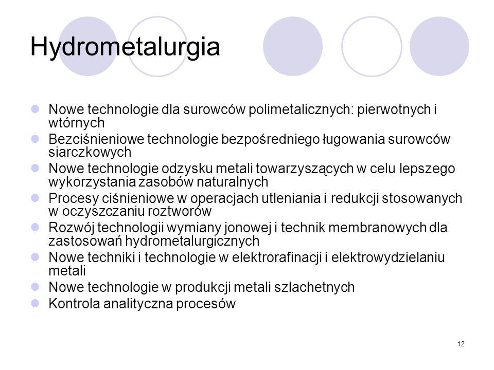 12 Hydrometalurgia Nowe technologie dla surowców polimetalicznych: pierwotnych i wtórnych Bezciśnieniowe technologie bezpośredniego ługowania surowców siarczkowych Nowe technologie odzysku metali towarzyszących w celu lepszego wykorzystania zasobów naturalnych Procesy ciśnieniowe w operacjach utleniania i redukcji stosowanych w oczyszczaniu roztworów Rozwój technologii wymiany jonowej i technik membranowych dla zastosowań hydrometalurgicznych Nowe techniki i technologie w elektrorafinacji i elektrowydzielaniu metali Nowe technologie w produkcji metali szlachetnych Kontrola analityczna procesów