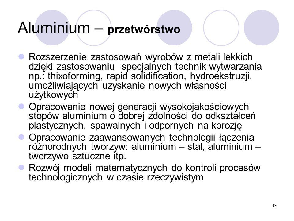 19 Aluminium – przetwórstwo Rozszerzenie zastosowań wyrobów z metali lekkich dzięki zastosowaniu specjalnych technik wytwarzania np.: thixoforming, rapid solidification, hydroekstruzji, umożliwiających uzyskanie nowych własności użytkowych Opracowanie nowej generacji wysokojakościowych stopów aluminium o dobrej zdolności do odkształceń plastycznych, spawalnych i odpornych na korozję Opracowanie zaawansowanych technologii łączenia różnorodnych tworzyw: aluminium – stal, aluminium – tworzywo sztuczne itp.
