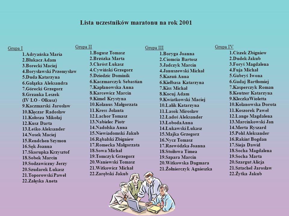 Lista uczestników maratonu na rok 2001 Grupa I 1.Adryańska Maria 2.Blukacz Adam 3.Borecki Maciej 4.Borysławski Przemysław 5.Duda Katarzyna 6.Gałązka A