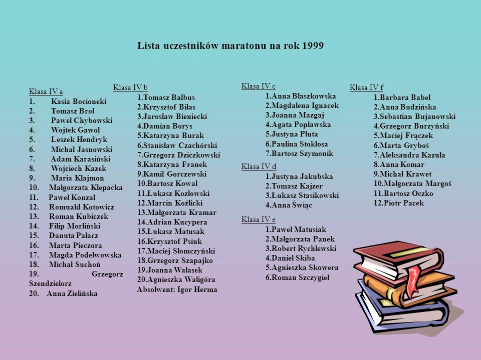 Lista uczestników maratonu na rok 1999 Klasa IV a 1. Kasia Bocioneki 2. Tomasz Brol 3. Paweł Chybowski 4. Wojtek Gawol 5. Leszek Hendryk 6. Michał Jas