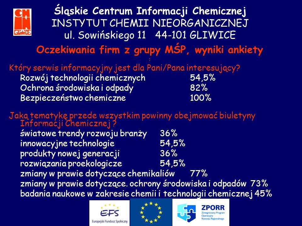 Oczekiwania firm z grupy MŚP, wyniki ankiety : Który serwis informacyjny jest dla Pani/Pana interesujący? Rozwój technologii chemicznych54,5% Ochrona