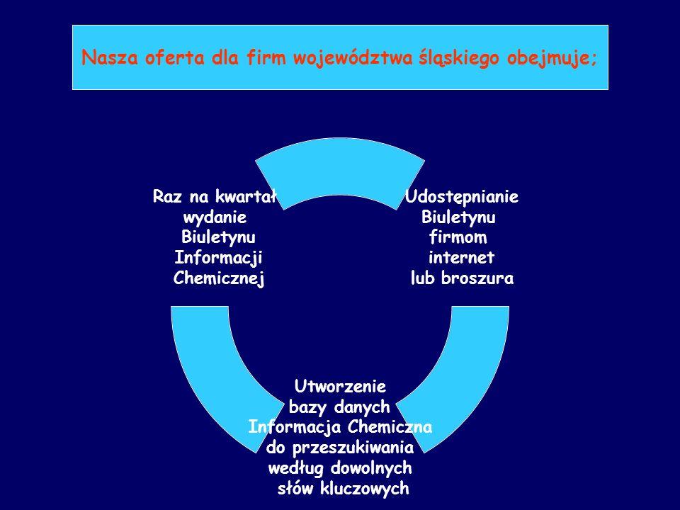 Udostępnianie Biuletynu firmom internet lub broszura Utworzenie bazy danych Informacja Chemiczna do przeszukiwania według dowolnych słów kluczowych Ra