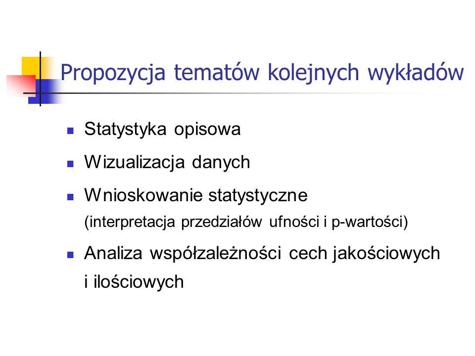 Propozycja tematów kolejnych wykładów Statystyka opisowa Wizualizacja danych Wnioskowanie statystyczne (interpretacja przedziałów ufności i p-wartości