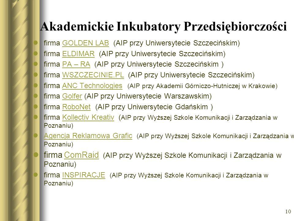 Akademickie Inkubatory Przedsiębiorczości firma GOLDEN LAB (AIP przy Uniwersytecie Szczecińskim)GOLDEN LAB firma ELDIMAR (AIP przy Uniwersytecie Szcze