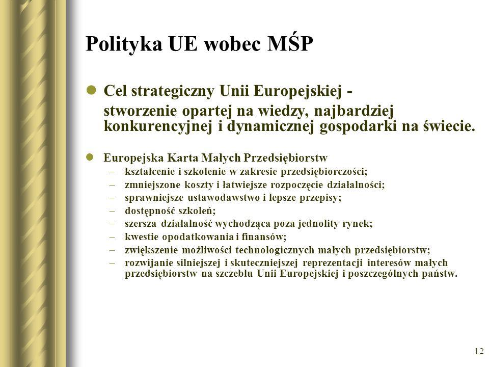 12 Polityka UE wobec MŚP Cel strategiczny Unii Europejskiej - stworzenie opartej na wiedzy, najbardziej konkurencyjnej i dynamicznej gospodarki na świ