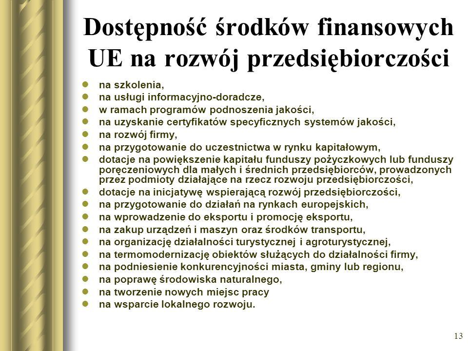13 Dostępność środków finansowych UE na rozwój przedsiębiorczości na szkolenia, na usługi informacyjno-doradcze, w ramach programów podnoszenia jakośc