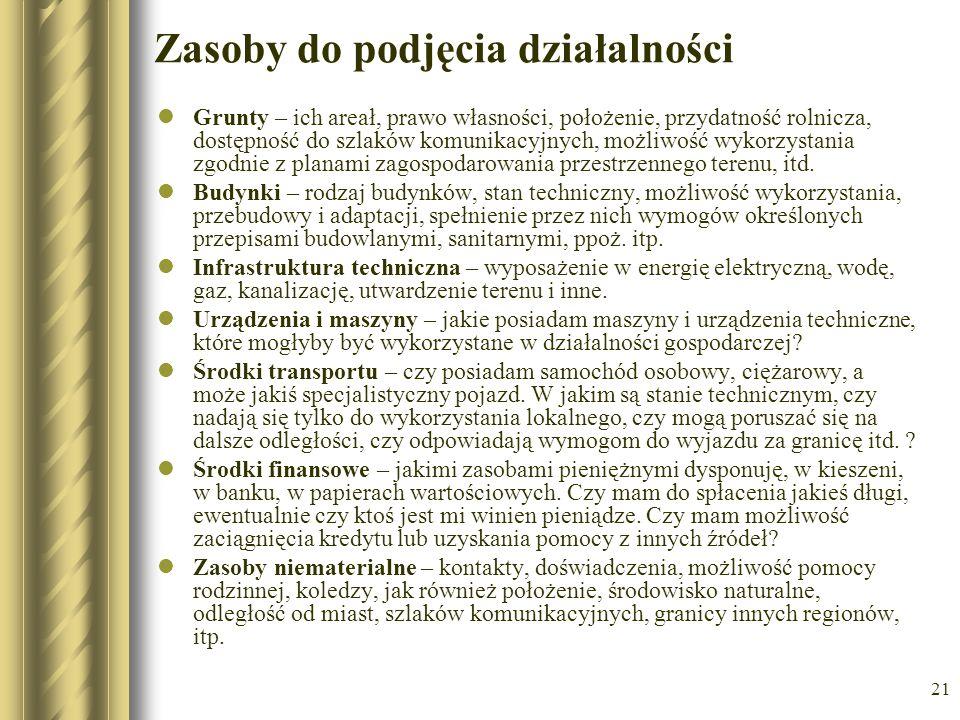 21 Zasoby do podjęcia działalności Grunty – ich areał, prawo własności, położenie, przydatność rolnicza, dostępność do szlaków komunikacyjnych, możliw