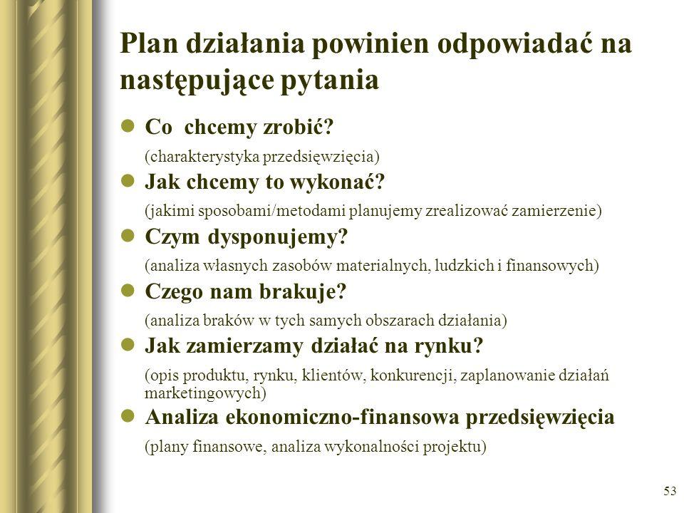 53 Plan działania powinien odpowiadać na następujące pytania Co chcemy zrobić? (charakterystyka przedsięwzięcia) Jak chcemy to wykonać? (jakimi sposob