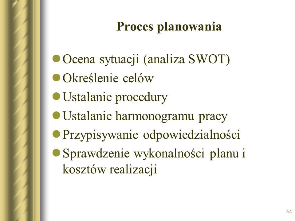 54 Proces planowania Ocena sytuacji (analiza SWOT) Określenie celów Ustalanie procedury Ustalanie harmonogramu pracy Przypisywanie odpowiedzialności S