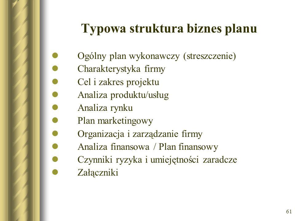 61 Typowa struktura biznes planu Ogólny plan wykonawczy (streszczenie) Charakterystyka firmy Cel i zakres projektu Analiza produktu/usług Analiza rynk