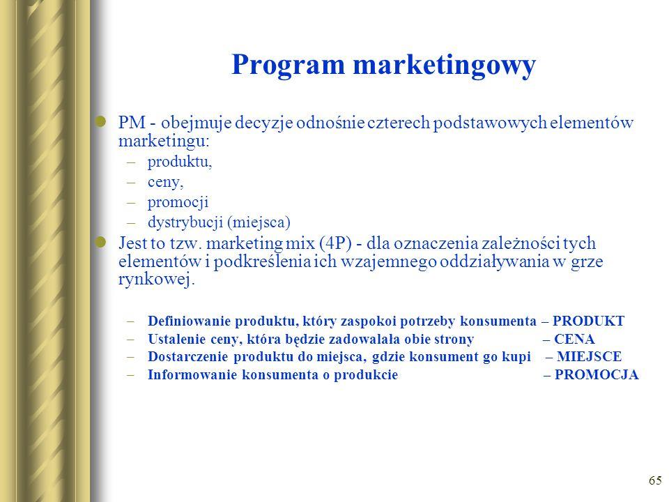 65 Program marketingowy PM - obejmuje decyzje odnośnie czterech podstawowych elementów marketingu: –produktu, –ceny, –promocji –dystrybucji (miejsca)